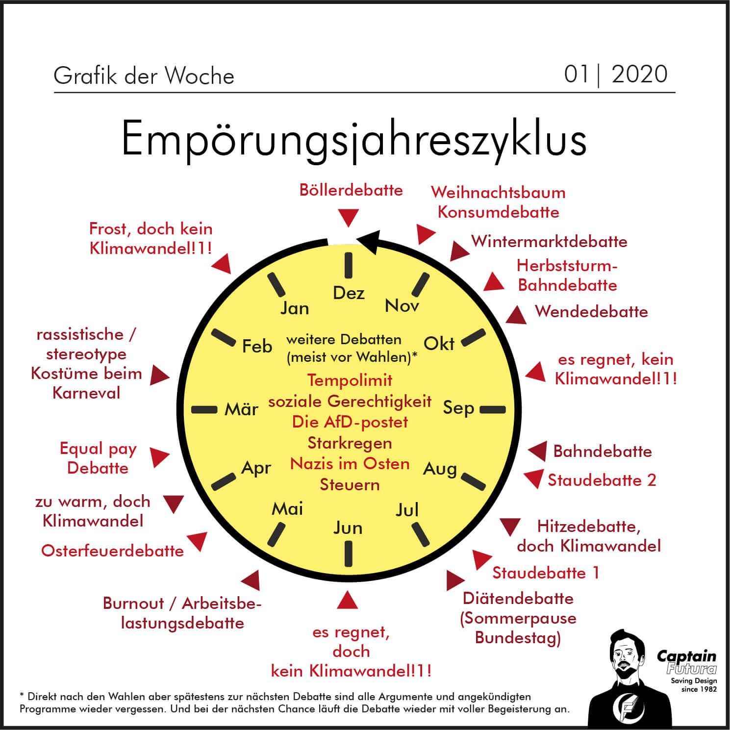 Bilderparade DLXXXV LangweileDich.net_Bilderparade_DLXXXV_23